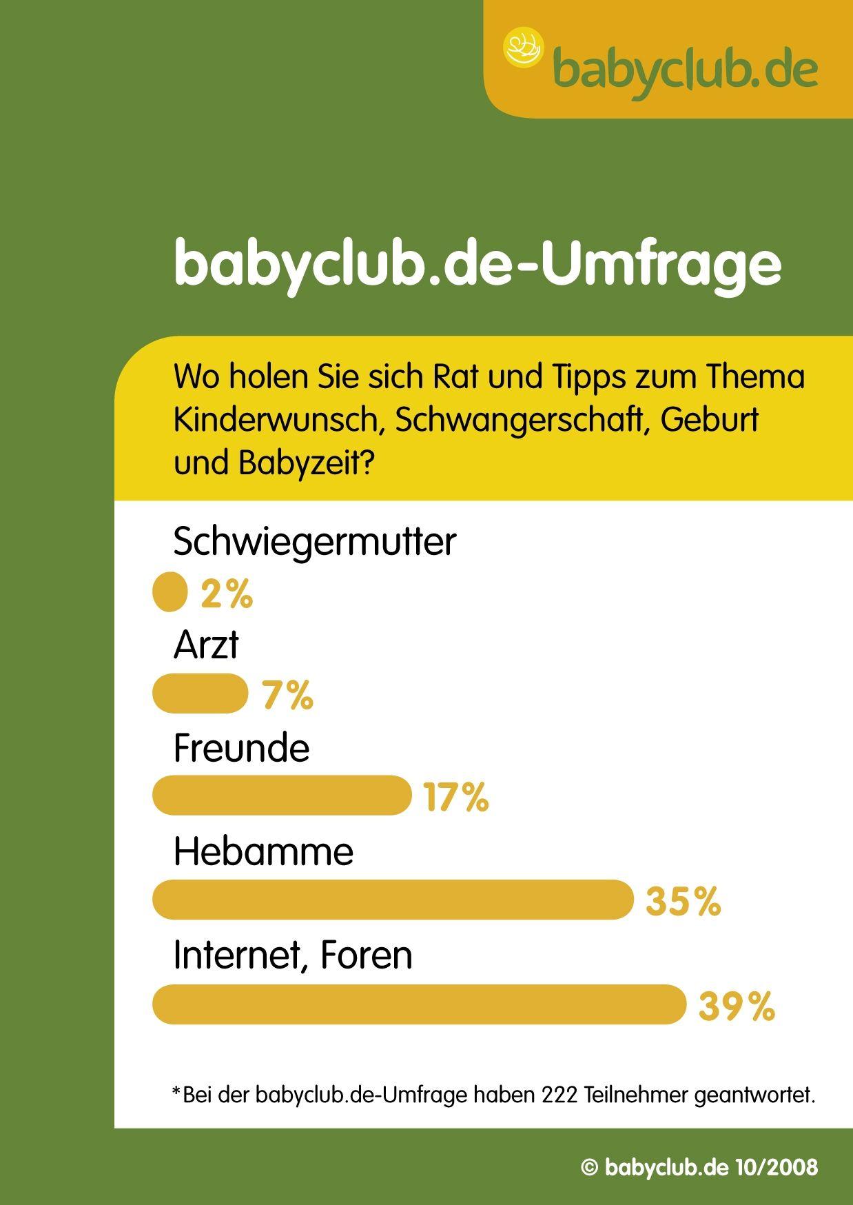 gefunden zu Kira Louisa bet-at-home.com kursverlauf | entwicklung | rendite - boerse.de auf http://www.thefemalecelebrity.info