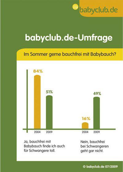 bauchfrei mit Babybauch